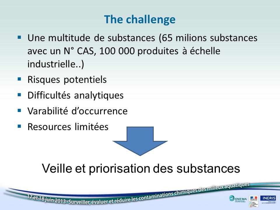 The challenge Une multitude de substances (65 milions substances avec un N° CAS, 100 000 produites à échelle industrielle..) Risques potentiels Diffic