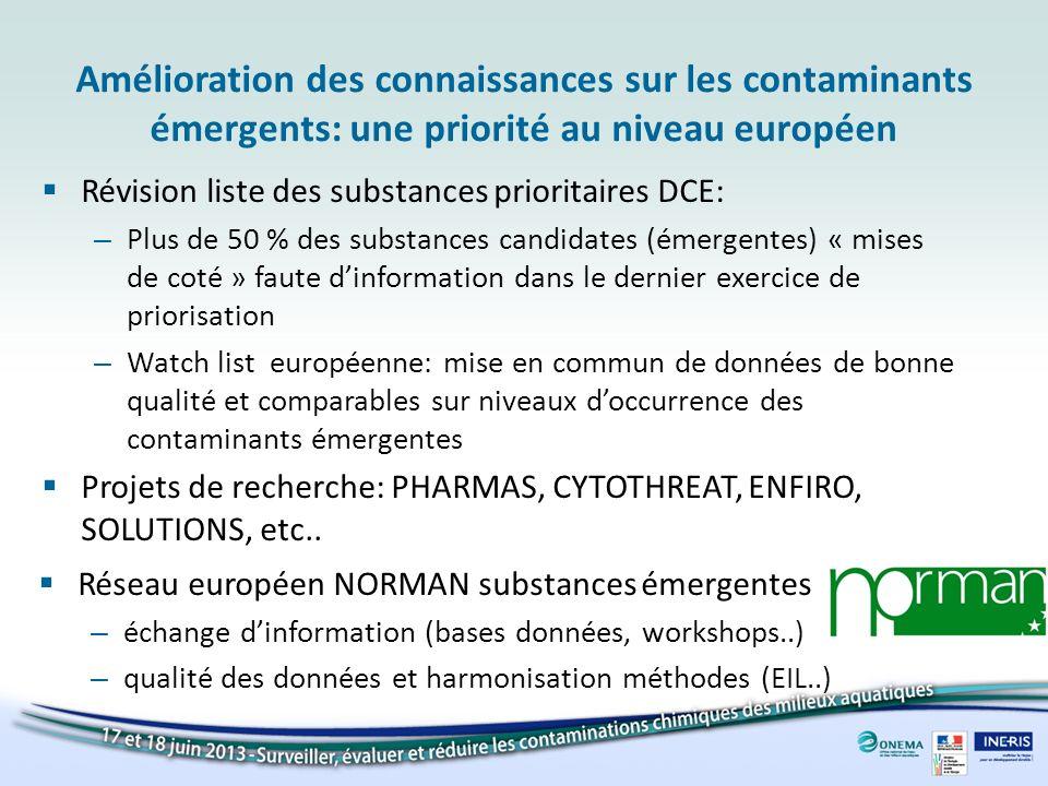 Amélioration des connaissances sur les contaminants émergents: une priorité au niveau européen Révision liste des substances prioritaires DCE: – Plus