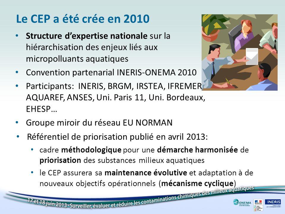 Le CEP a été crée en 2010 Structure dexpertise nationale sur la hiérarchisation des enjeux liés aux micropolluants aquatiques Convention partenarial I