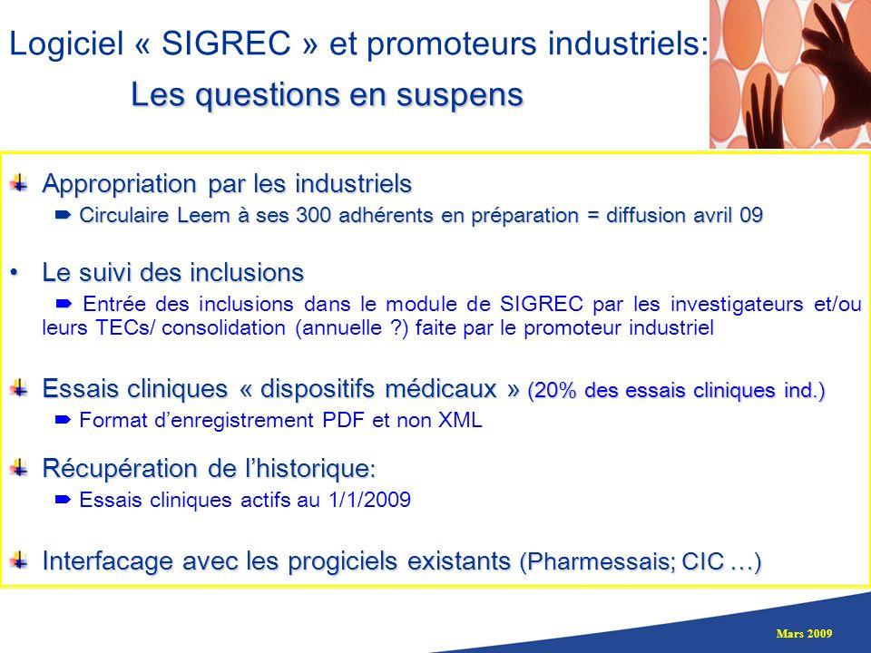 Mars 2009 Les questions en suspens Logiciel « SIGREC » et promoteurs industriels: Les questions en suspens Appropriation par les industriels Circulair