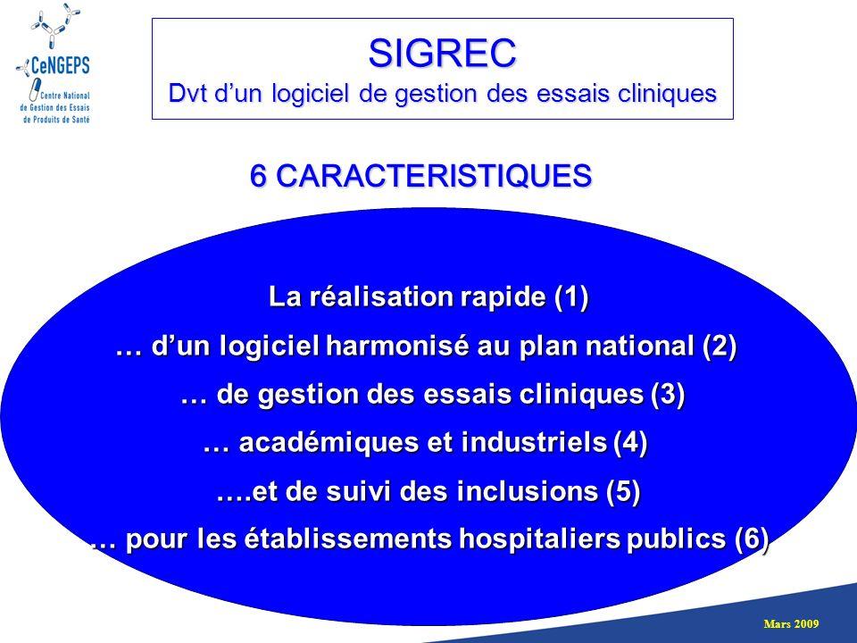 Mars 2009 SIGREC Dvt dun logiciel de gestion des essais cliniques 6 CARACTERISTIQUES La réalisation rapide (1) logiciel harmonisé au plan national (2)
