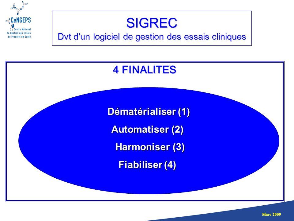 Mars 2009 SIGREC Dvt dun logiciel de gestion des essais cliniques 4 FINALITES La réalisation rapide (1) logiciel harmonisé au plan national (2) … dun