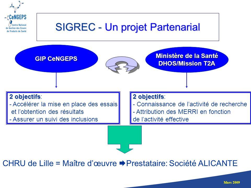 Mars 2009 SIGREC - Un projet Partenarial GIP CeNGEPS Ministère de la Santé DHOS/Mission T2A 2 objectifs 2 objectifs: - Connaissance de lactivité de re