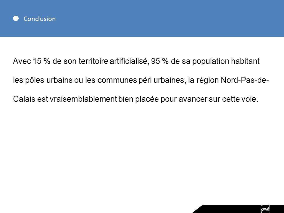 Conclusion Avec 15 % de son territoire artificialisé, 95 % de sa population habitant les pôles urbains ou les communes péri urbaines, la région Nord-P
