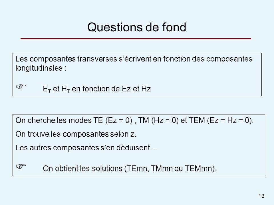 13 Les composantes transverses sécrivent en fonction des composantes longitudinales : E T et H T en fonction de Ez et Hz On cherche les modes TE (Ez =