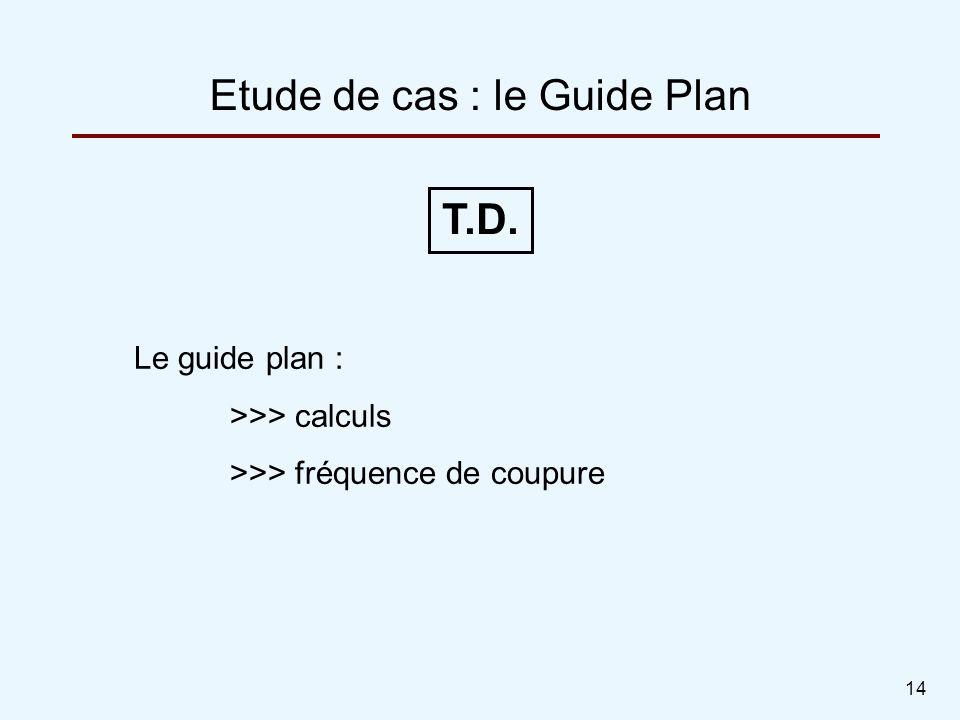 14 Le guide plan : >>> calculs >>> fréquence de coupure Etude de cas : le Guide Plan T.D.