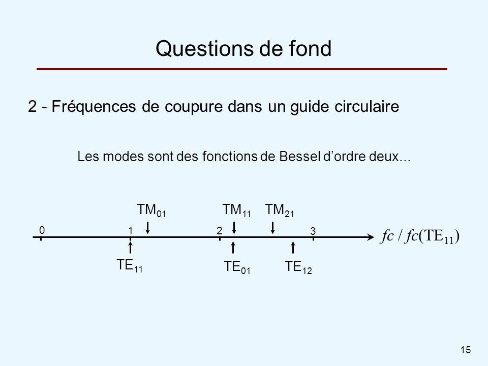15 2 - Fréquences de coupure dans un guide circulaire Questions de fond 0 12 3 TE 11 TE 01 TE 12 TM 01 TM 11 TM 21 fc / fc(TE 11 ) Les modes sont des