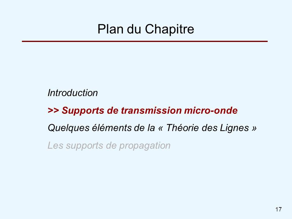 17 Plan du Chapitre Introduction >> Supports de transmission micro-onde Quelques éléments de la « Théorie des Lignes » Les supports de propagation