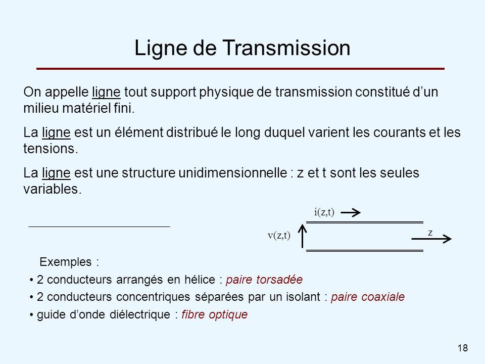 18 On appelle ligne tout support physique de transmission constitué dun milieu matériel fini. La ligne est un élément distribué le long duquel varient