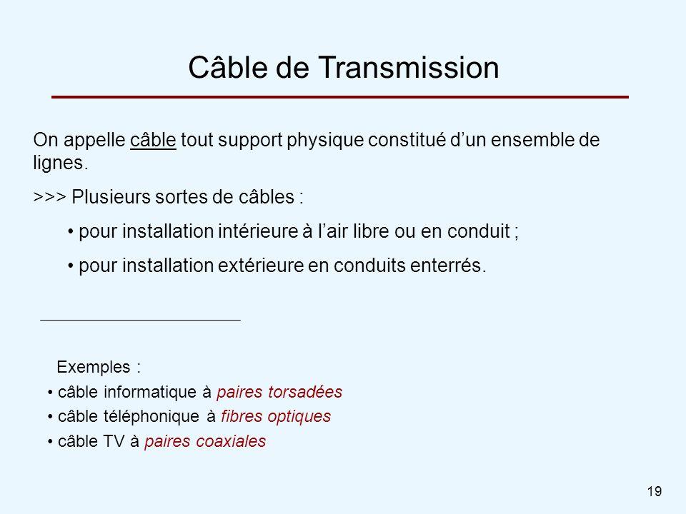 19 On appelle câble tout support physique constitué dun ensemble de lignes. >>> Plusieurs sortes de câbles : pour installation intérieure à lair libre