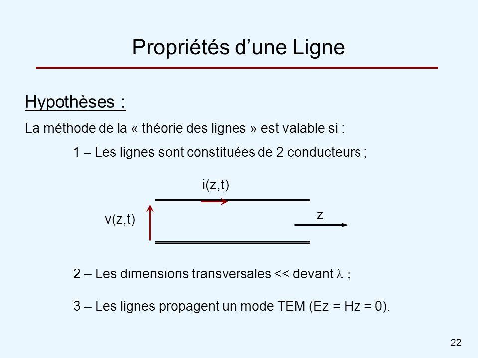 22 Propriétés dune Ligne Hypothèses : La méthode de la « théorie des lignes » est valable si : 1 – Les lignes sont constituées de 2 conducteurs ; 2 –