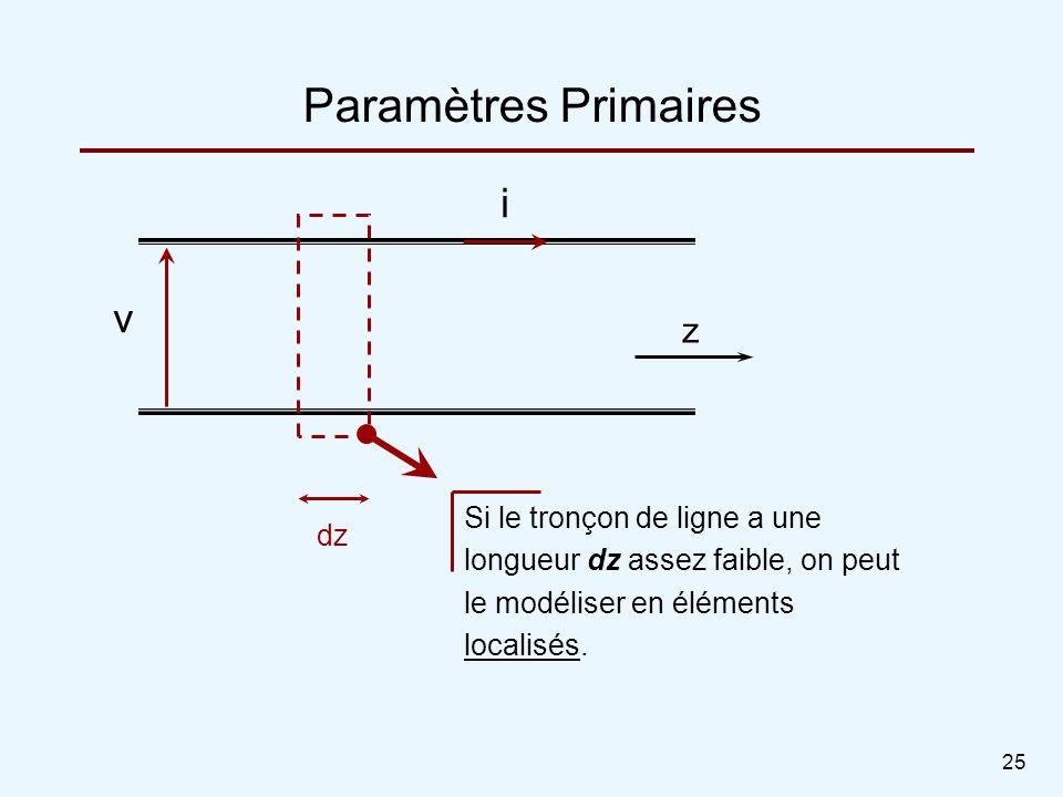 25 Paramètres Primaires Si le tronçon de ligne a une longueur dz assez faible, on peut le modéliser en éléments localisés. z dz v i