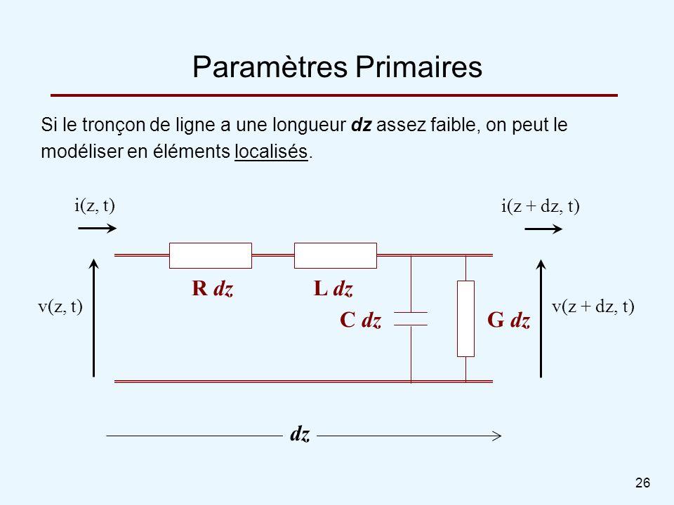26 Paramètres Primaires Si le tronçon de ligne a une longueur dz assez faible, on peut le modéliser en éléments localisés. R dzL dz C dzG dz dz v(z, t