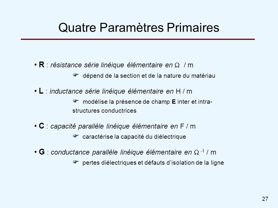 27 R : résistance série linéique élémentaire en / m dépend de la section et de la nature du matériau L : inductance série linéique élémentaire en H /