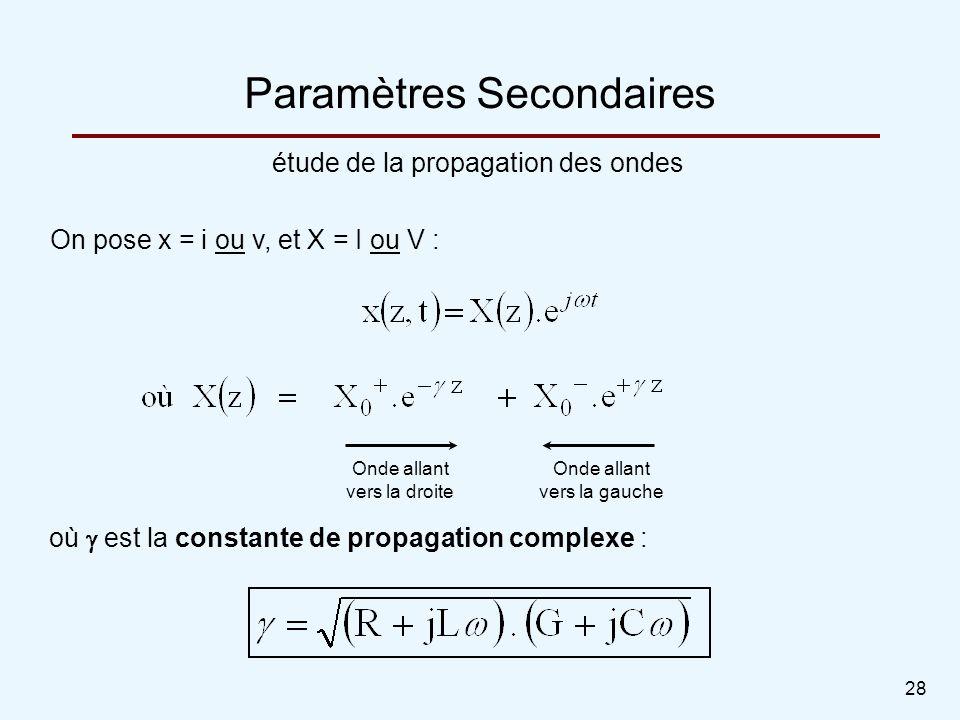 28 Paramètres Secondaires étude de la propagation des ondes On pose x = i ou v, et X = I ou V : où est la constante de propagation complexe : Onde all