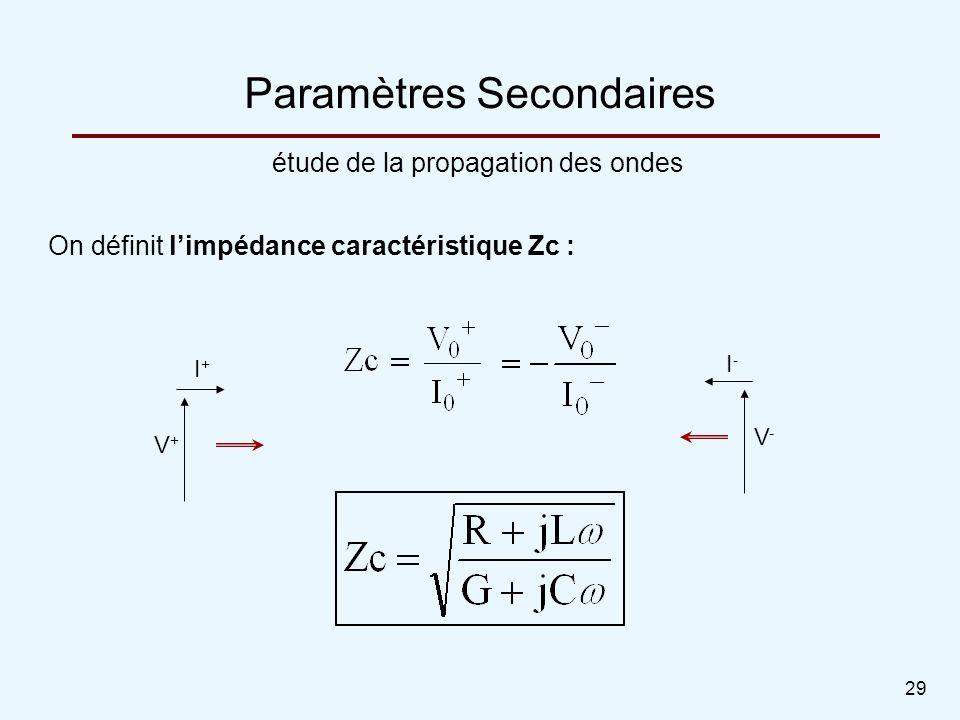 29 Paramètres Secondaires étude de la propagation des ondes On définit limpédance caractéristique Zc : I+I+ V+V+ I-I- V-V-