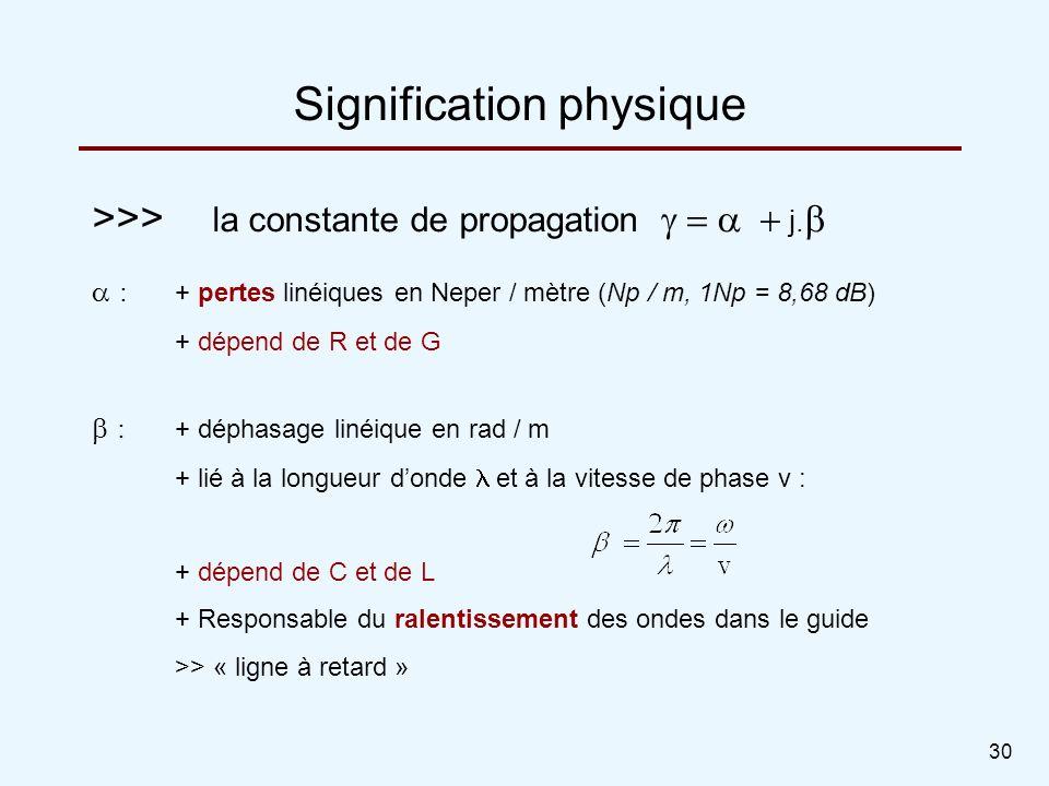30 Signification physique >>> la constante de propagation j. : + pertes linéiques en Neper / mètre (Np / m, 1Np = 8,68 dB) + dépend de R et de G : + d