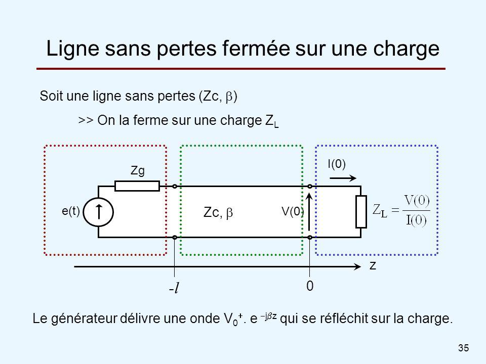 35 Ligne sans pertes fermée sur une charge Soit une ligne sans pertes (Zc, ) >> On la ferme sur une charge Z L e(t) Zg Zc, z 0 -l V(0) I(0) Le générat