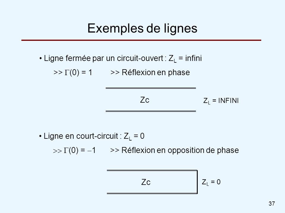 37 Exemples de lignes Z L = 0 Zc Z L = INFINI Zc Ligne fermée par un circuit-ouvert : Z L = infini >> (0) = 1>> Réflexion en phase Ligne en court-circ