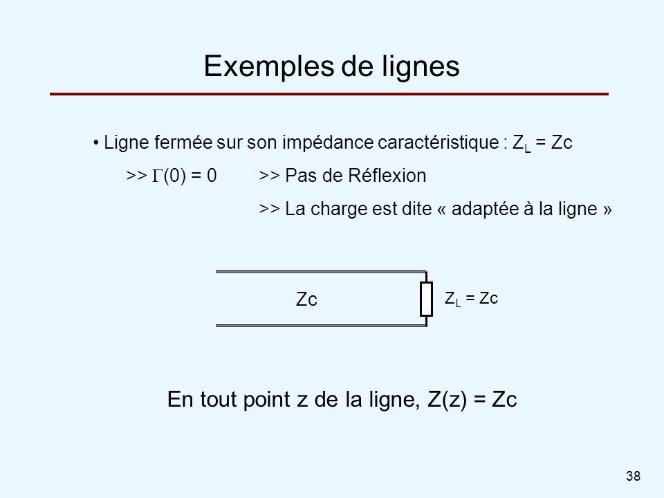38 Ligne fermée sur son impédance caractéristique : Z L = Zc >> (0) = 0>> Pas de Réflexion >> La charge est dite « adaptée à la ligne » Z L = Zc Zc En