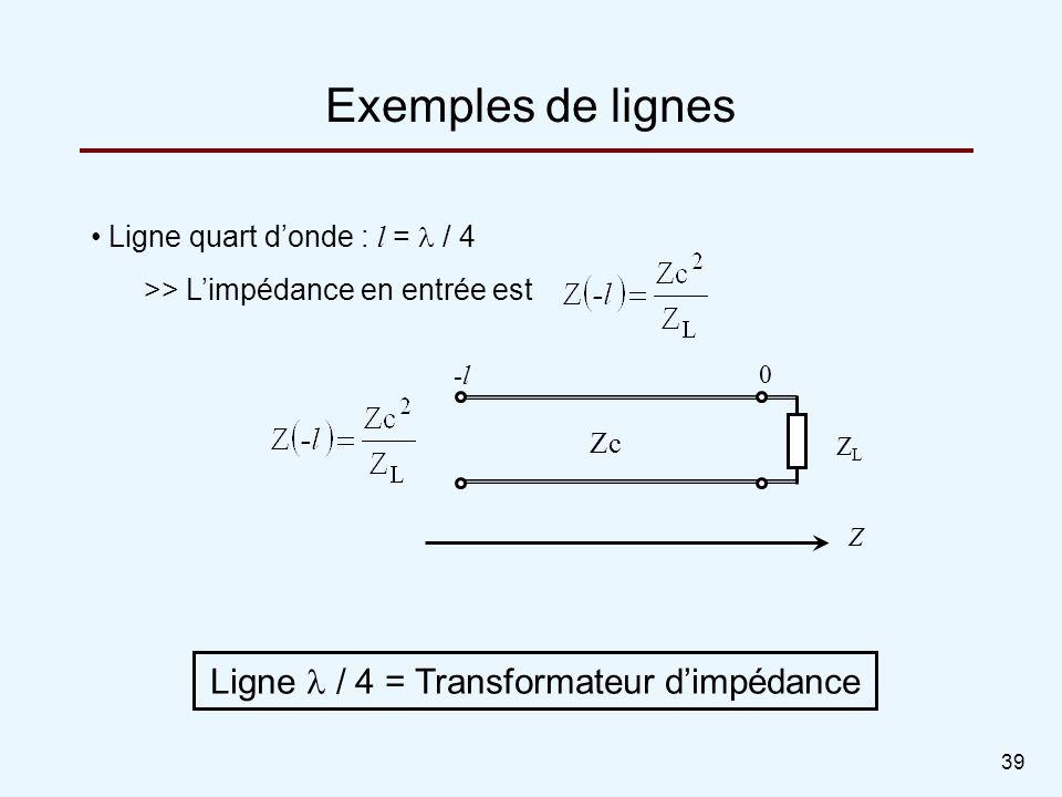 39 Ligne quart donde : l = / 4 >> Limpédance en entrée est Ligne / 4 = Transformateur dimpédance Exemples de lignes Z ZLZL Zc 0 -l