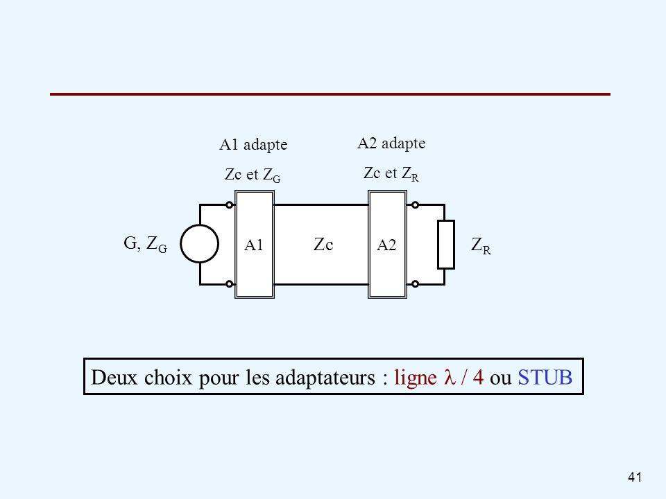 41 Deux choix pour les adaptateurs : ligne / 4 ou STUB ZRZR G, Z G Zc A1A2 A1 adapte Zc et Z G A2 adapte Zc et Z R