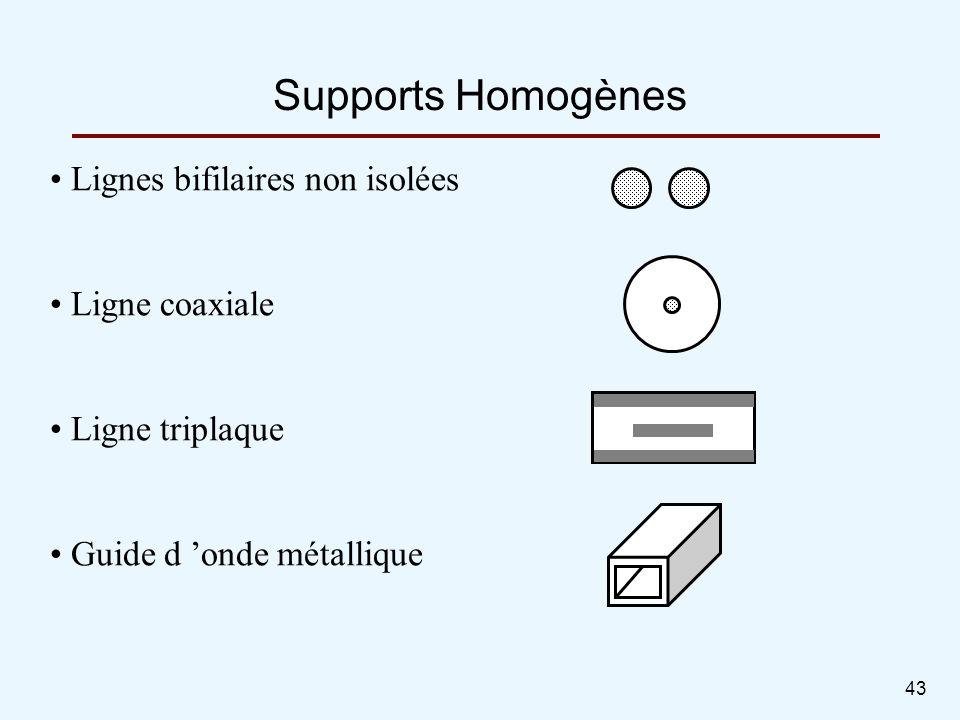 43 Supports Homogènes Lignes bifilaires non isolées Ligne coaxiale Ligne triplaque Guide d onde métallique