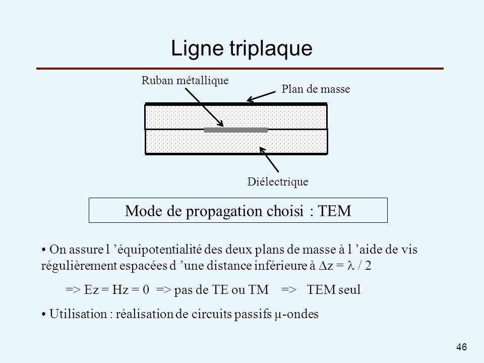 46 Ligne triplaque On assure l équipotentialité des deux plans de masse à l aide de vis régulièrement espacées d une distance inférieure à z = / 2 =>