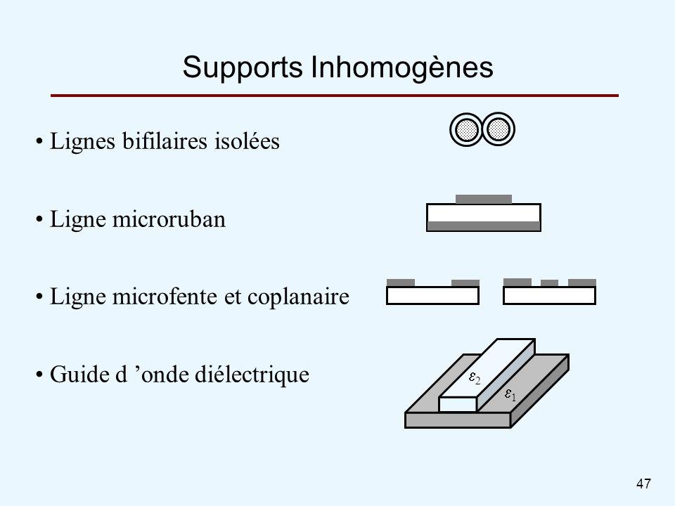 47 Supports Inhomogènes Lignes bifilaires isolées Ligne microruban Ligne microfente et coplanaire Guide d onde diélectrique 1 2