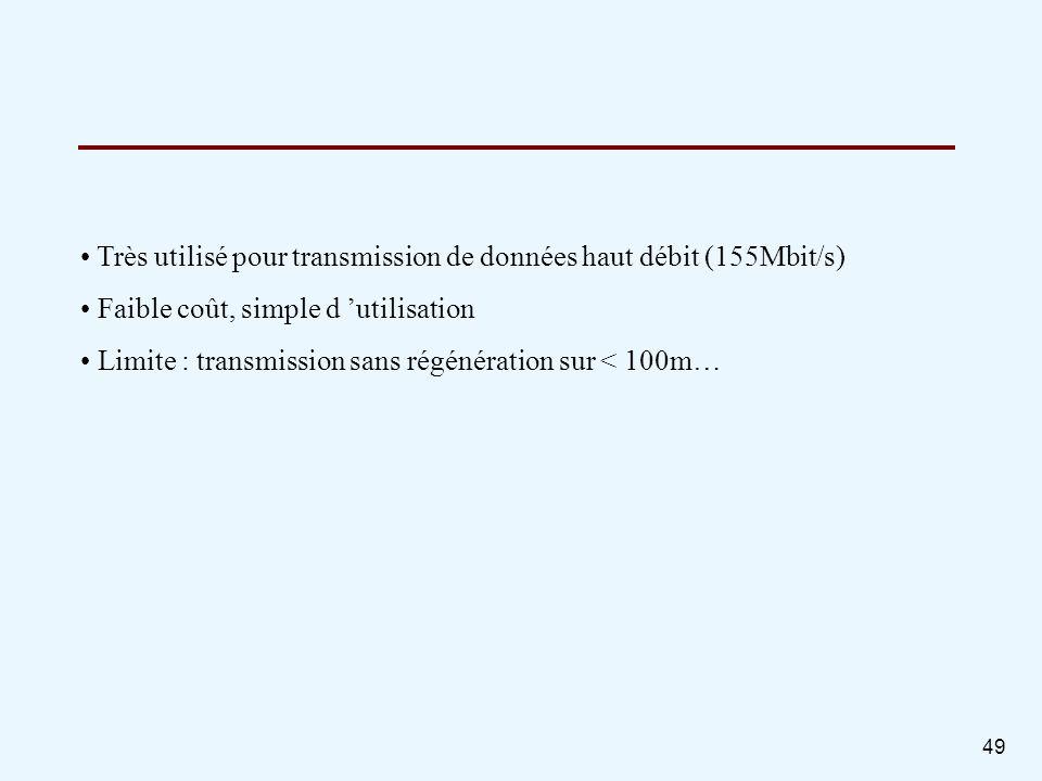 49 Très utilisé pour transmission de données haut débit (155Mbit/s) Faible coût, simple d utilisation Limite : transmission sans régénération sur < 10