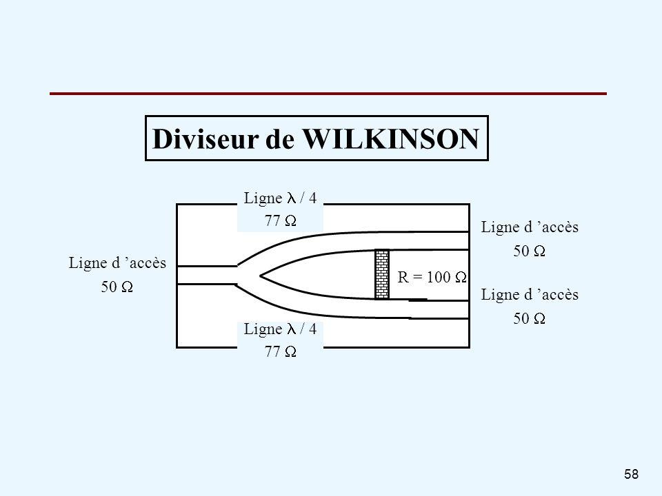 58 Diviseur de WILKINSON Ligne d accès 50 Ligne d accès 50 Ligne d accès 50 Ligne / 4 77 Ligne / 4 77 R = 100