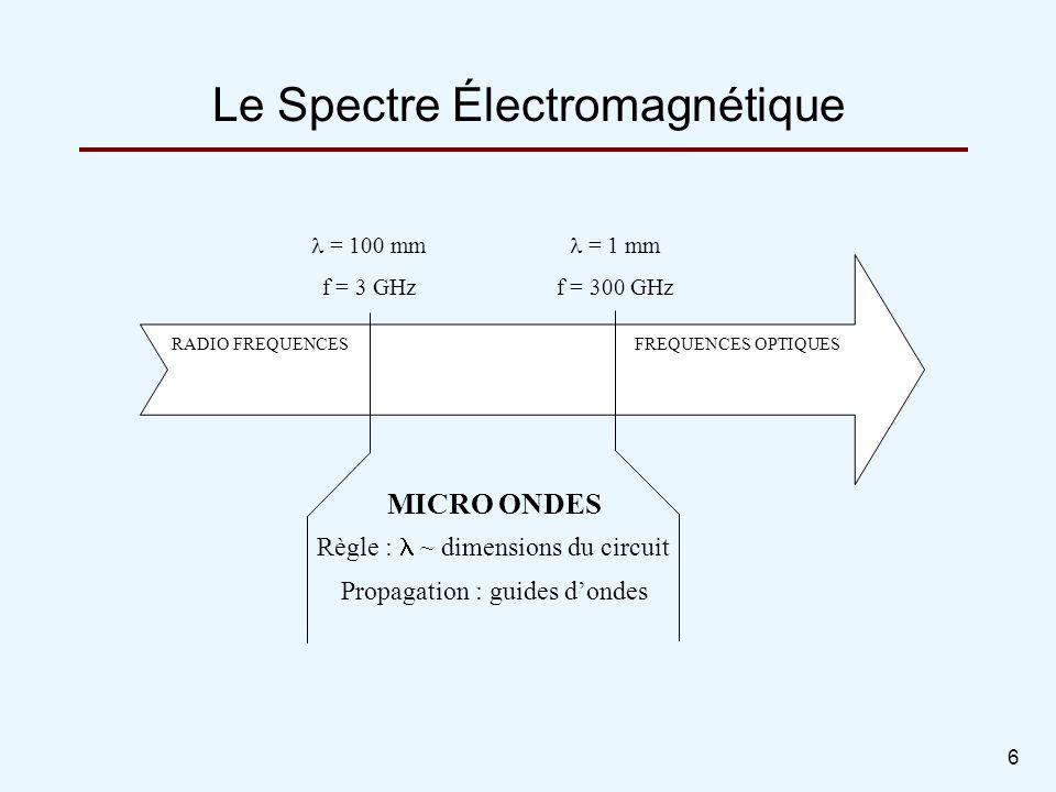 6 Le Spectre Électromagnétique RADIO FREQUENCESFREQUENCES OPTIQUES MICRO ONDES = 100 mm f = 3 GHz = 1 mm f = 300 GHz Règle : ~ dimensions du circuit P