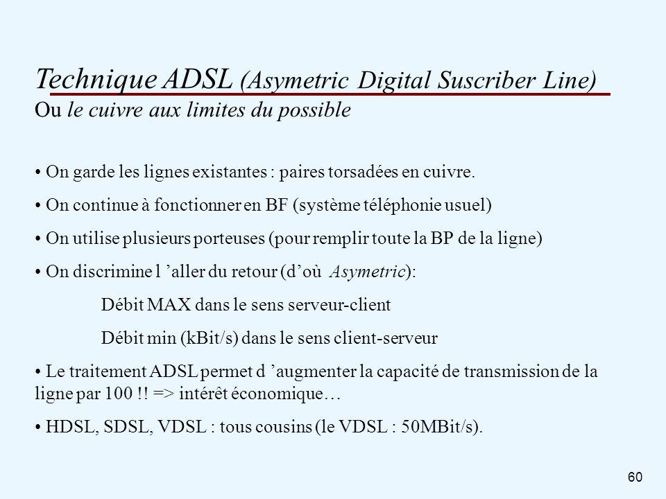 60 Technique ADSL (Asymetric Digital Suscriber Line) Ou le cuivre aux limites du possible On garde les lignes existantes : paires torsadées en cuivre.