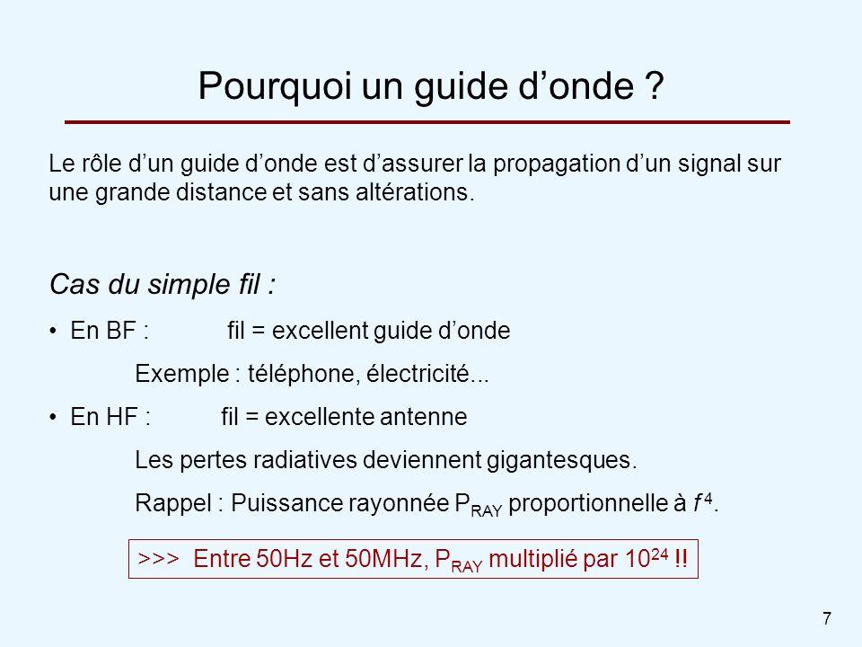 7 Le rôle dun guide donde est dassurer la propagation dun signal sur une grande distance et sans altérations. Cas du simple fil : En BF : fil = excell