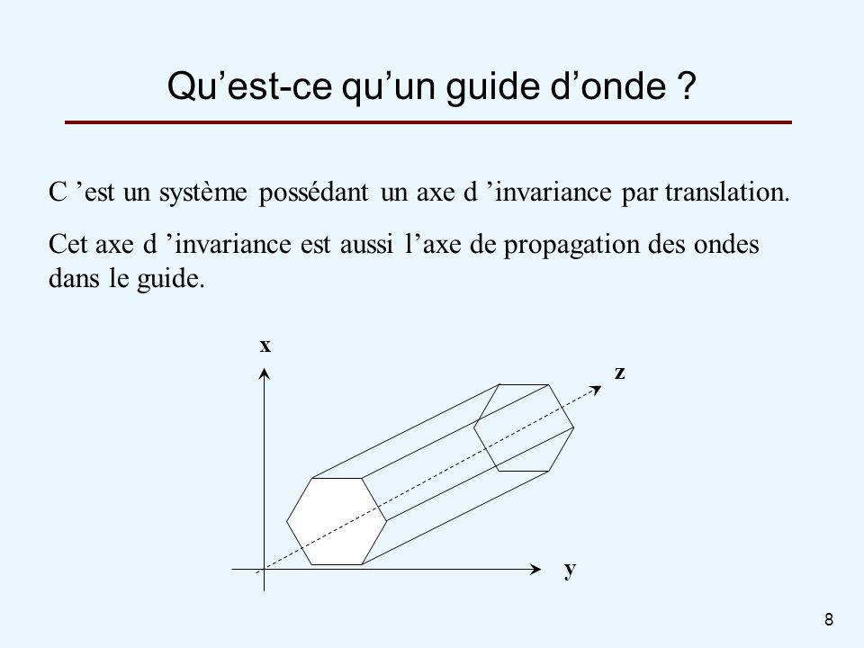 8 C est un système possédant un axe d invariance par translation. Cet axe d invariance est aussi laxe de propagation des ondes dans le guide. Quest-ce