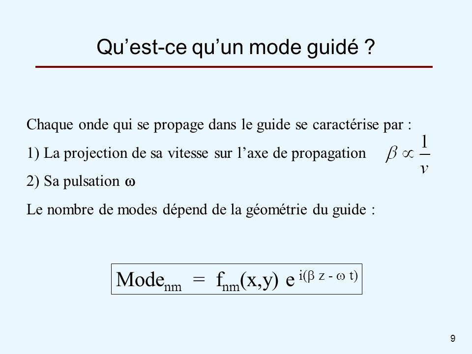 9 Chaque onde qui se propage dans le guide se caractérise par : 1) La projection de sa vitesse sur laxe de propagation 2) Sa pulsation Le nombre de mo
