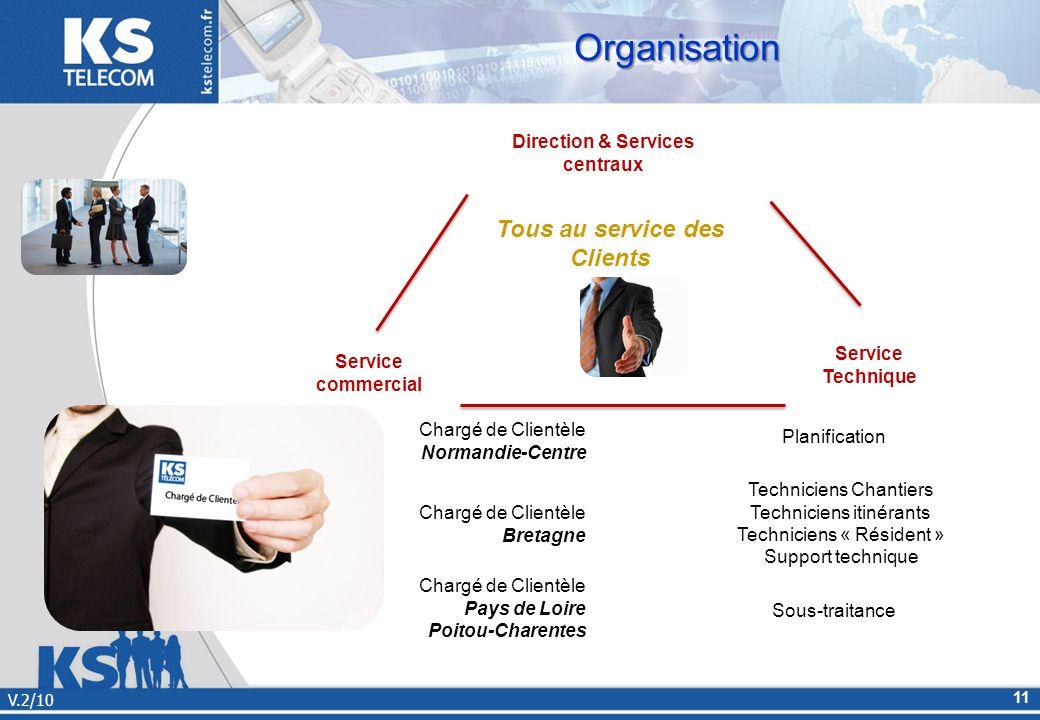 Organisation V.2/10 11 Tous au service des Clients Service Technique Chargé de Clientèle Normandie-Centre Chargé de Clientèle Bretagne Chargé de Clien