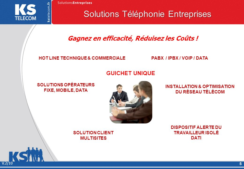 V.2/10 5 Solutions Téléphonie Entreprises SOLUTIONS OPÉRATEURS FIXE, MOBILE, DATA PABX / IPBX / VOIP / DATA DISPOSITIF ALERTE DU TRAVAILLEUR ISOLÉ DAT