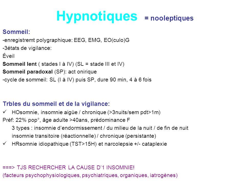 Hypnotique: induct° + maintien sommeil de qualité -psychotrope nooleptique -prescript° limitée à 4semaines -début et arrêt progressif -syndrôme de sevrage -phénomène de rebond -phénomène de tolérance à lg terme -pharmacodépendance -inducteur cyP3A4 puissant (sauf BZD) -CI ac lalcool (majorat° effet sédatif) -associat° de pls hypnotiques inutile -modif qualité sommeil: suppress° du SP -modif vigilance/performances Familles chimiques très variées: BZD BBT Pyrrazolopyrimidine Cyclopyrrolone Pipéridinedione Phénothiazines Chloral Uréides Alcools IIIaires acétyléniques Index théra étroit (gravité de lintox aigüe)