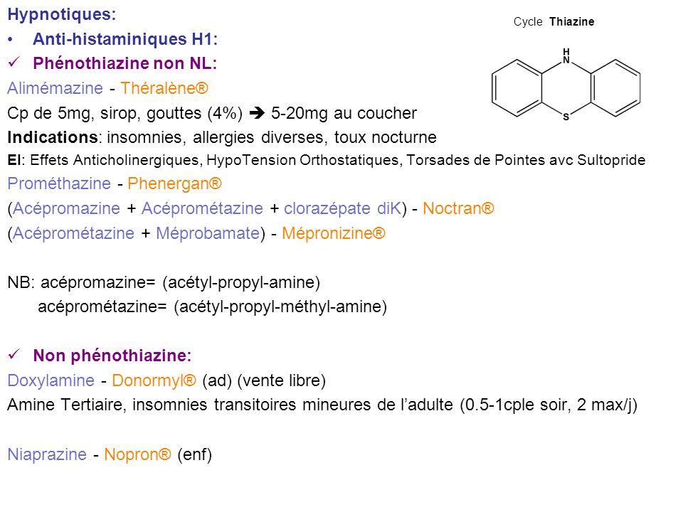Benzodiazépines hypnotiques: (les plus utilisés) -Prop: on utilise les sédatives à faible dose deviennent Hypnotiques à forte dose -prescript° limitée à 4s -début et arrêt progressif -1/2vie moy (5 à 12H): (plutôt hypnotiques administration avant coucher) Loprazolam - Havlane® Témazépam - Normison® Lormétazépam - Noctamide® -1/2vie longue (12 à 24H): (plutôt anxiolytiques avec sédation admin diurne!) Estazolam - Nuctalon® Nitrazépam - Mogadon® Flunitrazépam - Rohypnol® ( stupéfiant: Délivrance de 7J, prescription de 2semaines!) -PK: résorption rapide, variabilité interindividuelle biodispo, métabolisme+++ (métabolites actifs durée act°), BHE+, passage transplacentaire et ds le lait