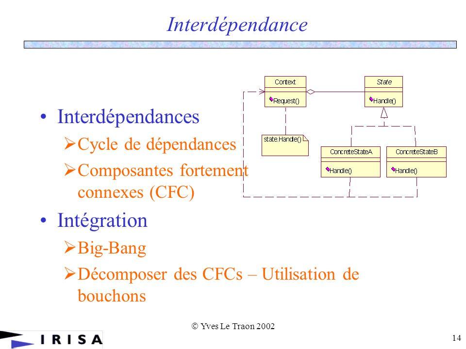 Yves Le Traon 2002 14 Interdépendance Interdépendances Cycle de dépendances Composantes fortement connexes (CFC) Intégration Big-Bang Décomposer des CFCs – Utilisation de bouchons