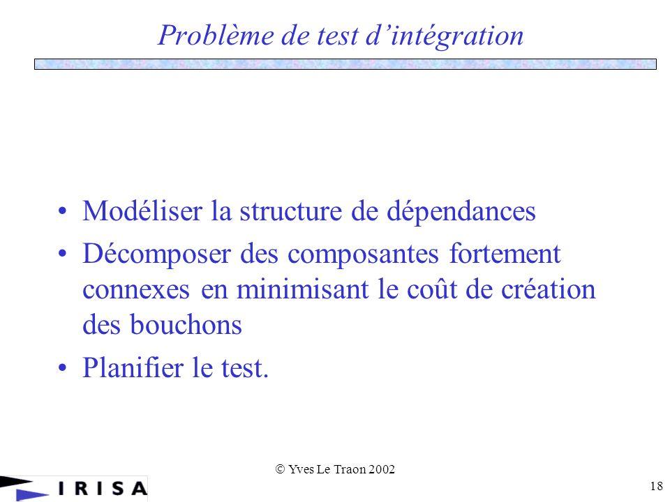 Yves Le Traon 2002 18 Problème de test dintégration Modéliser la structure de dépendances Décomposer des composantes fortement connexes en minimisant le coût de création des bouchons Planifier le test.