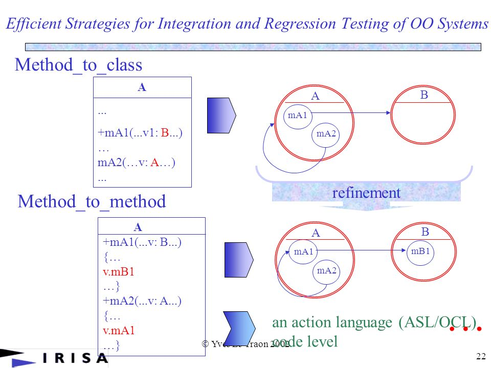 Yves Le Traon 2002 22 Efficient Strategies for Integration and Regression Testing of OO Systems Method_to_class A...