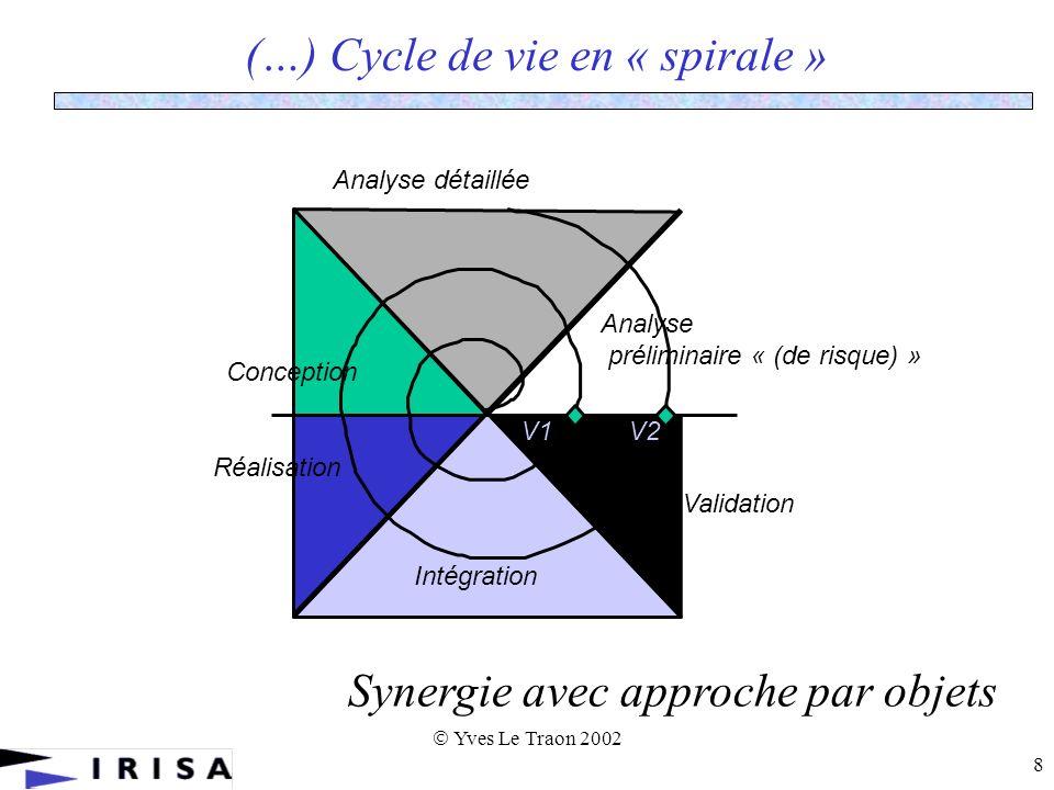 Yves Le Traon 2002 8 (…) Cycle de vie en « spirale » Intégration Réalisation Conception Analyse détaillée Analyse préliminaire « (de risque) » V1V2 Validation Synergie avec approche par objets