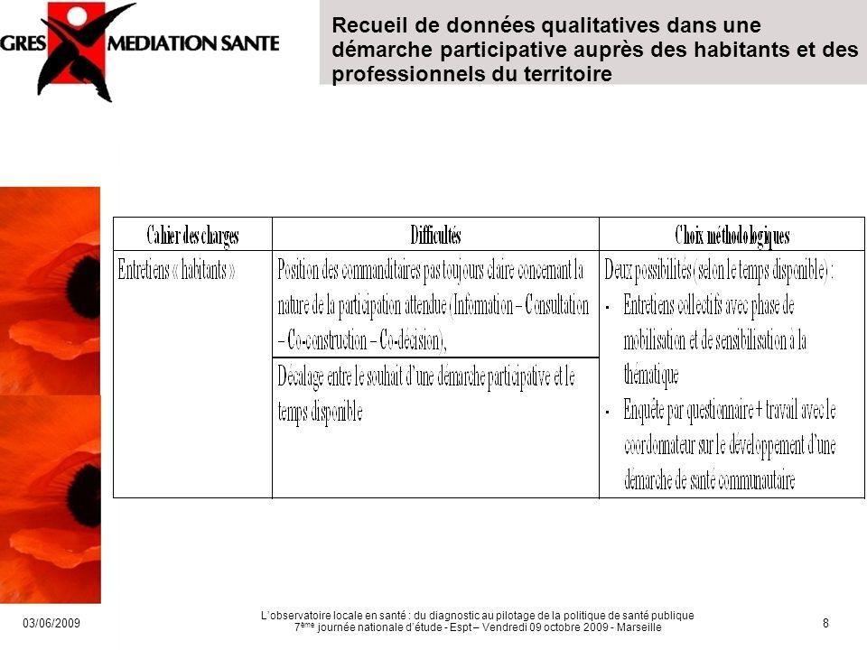 03/06/2009 Lobservatoire locale en santé : du diagnostic au pilotage de la politique de santé publique 7 ème journée nationale détude - Espt – Vendredi 09 octobre 2009 - Marseille 9 Du diagnostic à la mise en œuvre de lAsv