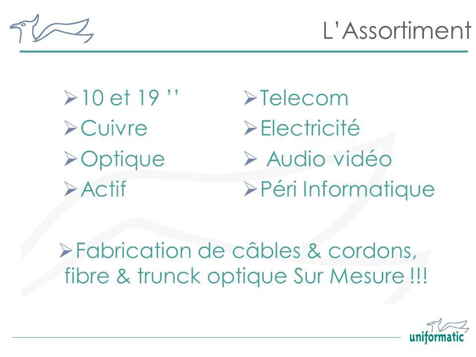 LAssortiment 10 et 19 Cuivre Optique Actif Telecom Electricité Audio vidéo Péri Informatique Fabrication de câbles & cordons, fibre & trunck optique S