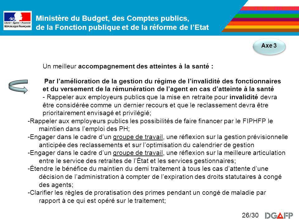 Ministère du Budget, des Comptes publics, de la Fonction publique et de la réforme de lEtat 27/30 Axe 3 Par le développement des données chiffrées relatives aux congés pour raison de santé.