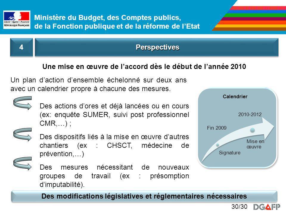 Ministère du Budget, des Comptes publics, de la Fonction publique et de la réforme de lEtat 30/30 PerspectivesPerspectives 4 4 Une mise en œuvre de la
