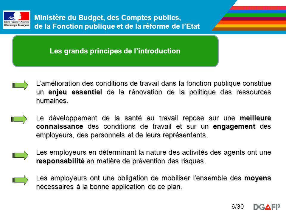 Ministère du Budget, des Comptes publics, de la Fonction publique et de la réforme de lEtat 7/30 AXE 1: INSTANCES ET ACTEURS OPERATIONNELS COMPETENTS EN MATIERE DE SANTE ET SECURITE AU TRAVAIL AXE 1: INSTANCES ET ACTEURS OPERATIONNELS COMPETENTS EN MATIERE DE SANTE ET SECURITE AU TRAVAIL AXE 1 5 propositions Mise en place dune fonction dobservation de la santé et sécurité au travail dans la fonction publique Mise en place de CHSCT dans la FPE et FPT et évolution de leur rôle dans la FPH Rénovation du réseau des agents chargés des missions de conseil et dassistance dans la mise en œuvre des règles dhygiène et de sécurité et valorisation de la fonction (FPE et FPT) Amélioration du fonctionnement du réseau des IHS et des ACFI Développement de véritables services de santé au travail dans les 3 versants de la fonction publique et amélioration des conditions demploi des médecins de prévention.