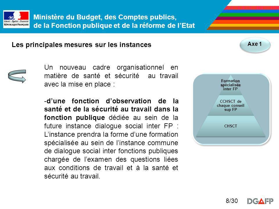 Ministère du Budget, des Comptes publics, de la Fonction publique et de la réforme de lEtat 9/30 Les principales mesures sur les instances Axe 1 - Mise en place de CHCST en lieu et place des CHS dans la FPE et la FPT.